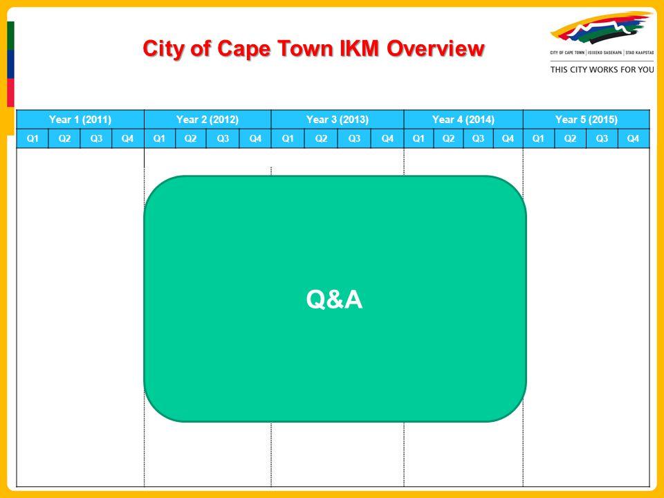 Year 1 (2011)Year 2 (2012)Year 3 (2013)Year 4 (2014)Year 5 (2015) Q1Q2Q3Q4Q1Q2Q3Q4Q1Q2Q3Q4Q1Q2Q3Q4Q1Q2Q3Q4 City of Cape Town IKM Overview Q&A
