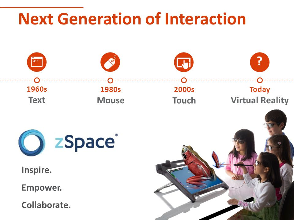 Next Generation of Interaction 1960s Text 1980s Mouse 2000s Touch Today Virtual Reality .
