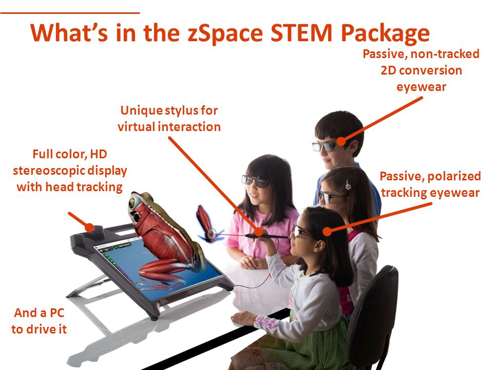 What's in the zSpace STEM Package Full color, HD stereoscopic display with head tracking Unique stylus for virtual interaction Passive, non-tracked 2D conversion eyewear Passive, polarized tracking eyewear And a PC to drive it