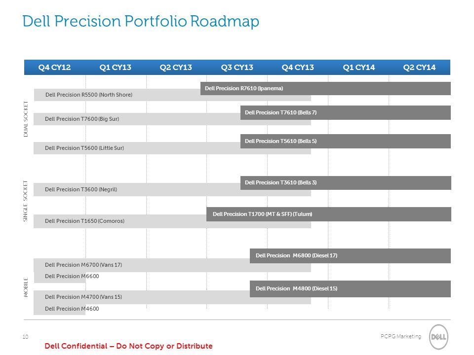 PCPG Marketing Dell Precision Portfolio Roadmap 10 Dell Precision T7600 (Big Sur) Q4 CY12Q1 CY13Q2 CY13Q3 CY13Q4 CY13Q1 CY14Q2 CY14 Dell Precision T56