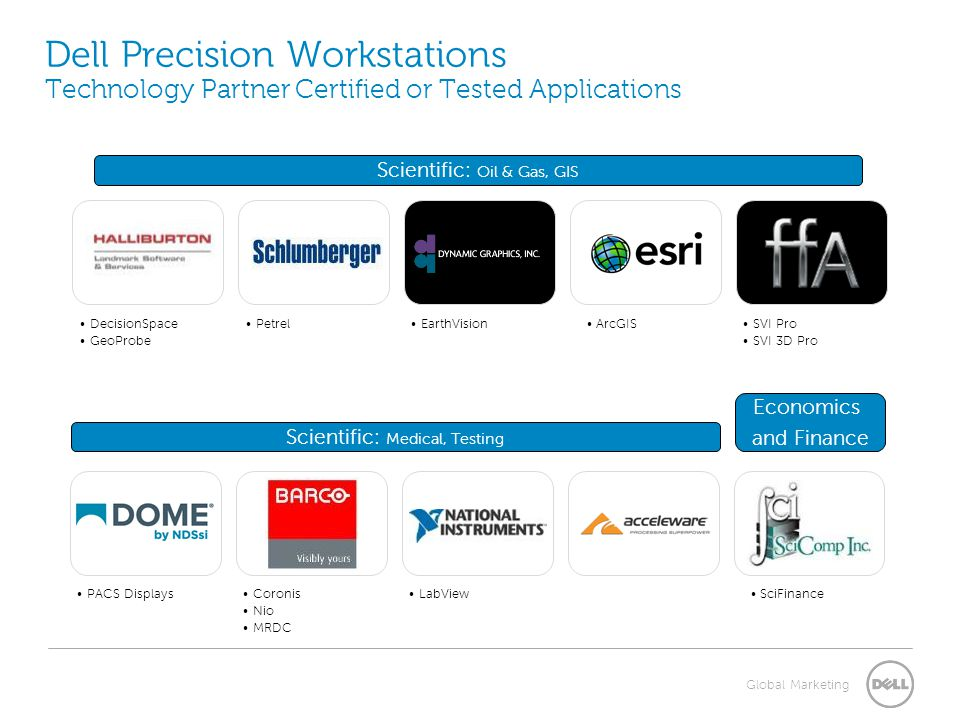 Global Marketing Dell Precision Workstations Technology Partner Certified or Tested Applications DecisionSpace GeoProbe Petrel EarthVision ArcGIS SVI