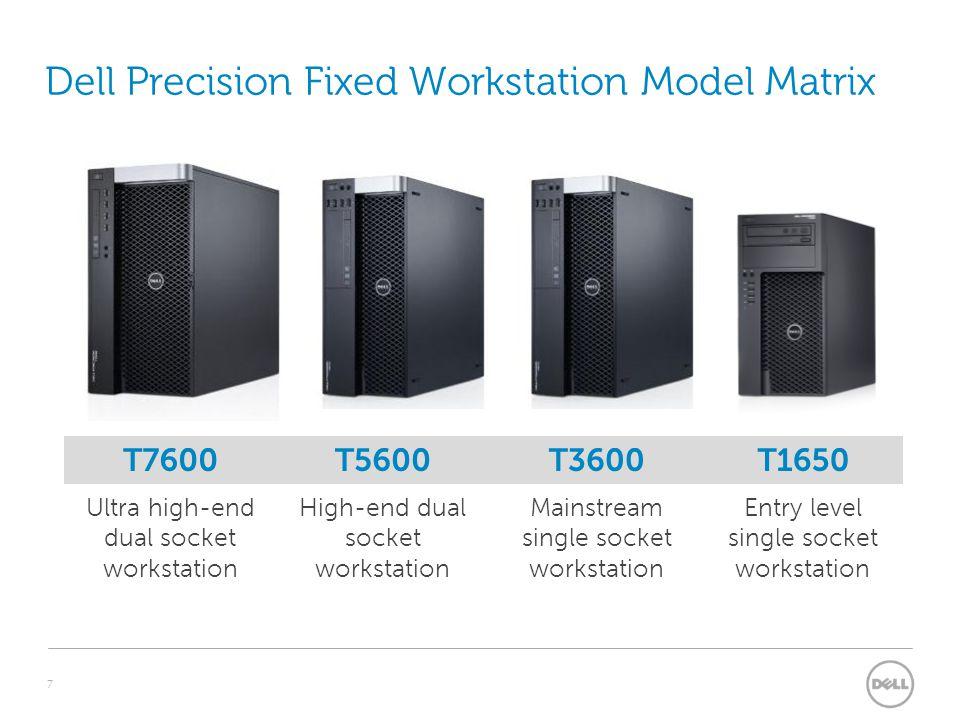Dell Precision Fixed Workstation Model Matrix 7 T7600T5600T3600T1650 Ultra high-end dual socket workstation High-end dual socket workstation Mainstrea