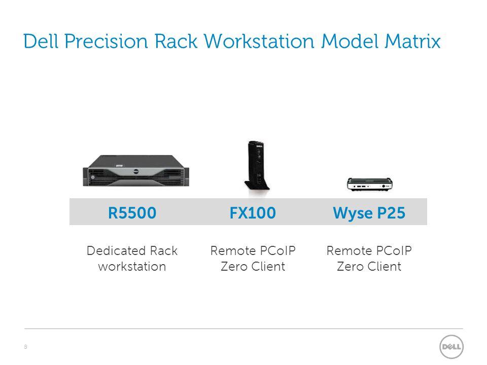 Dell Precision Rack Workstation Model Matrix 8 R5500FX100Wyse P25 Dedicated Rack workstation Remote PCoIP Zero Client