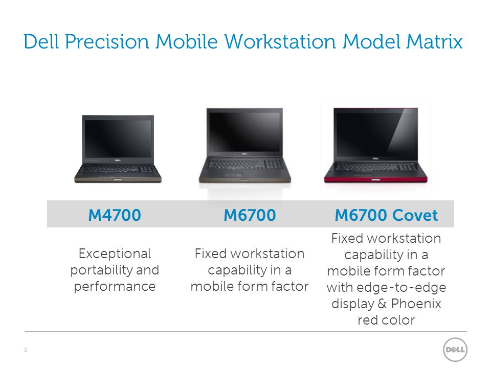 Dell Precision Mobile Workstation Model Matrix 9 M4700M6700M6700 Covet Exceptional portability and performance Fixed workstation capability in a mobil