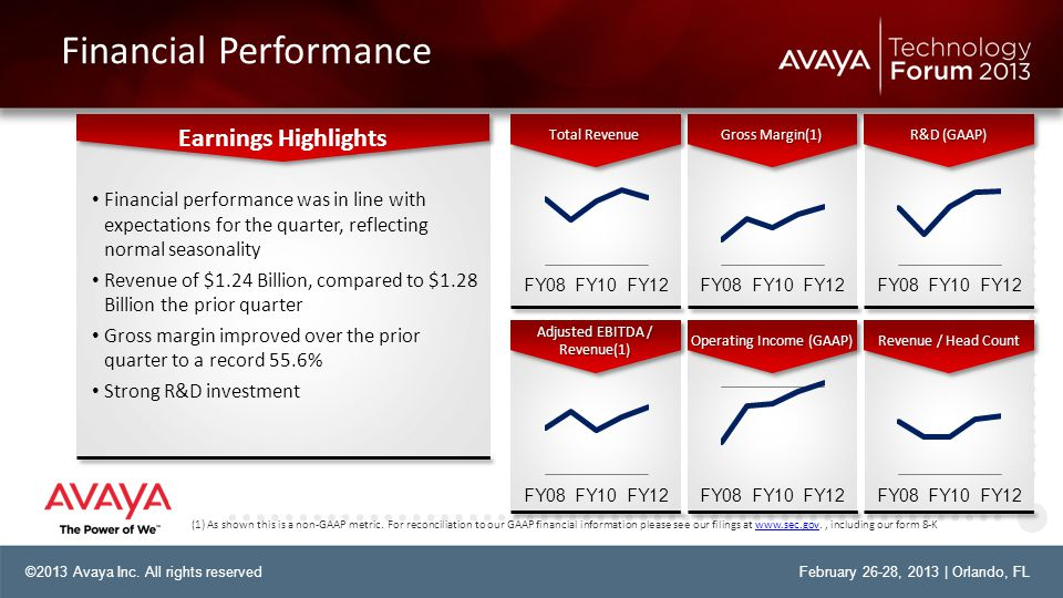 ©2013 Avaya Inc. All rights reservedFebruary 26-28, 2013 | Orlando, FL Financial Performance Financial performance was in line with expectations for t