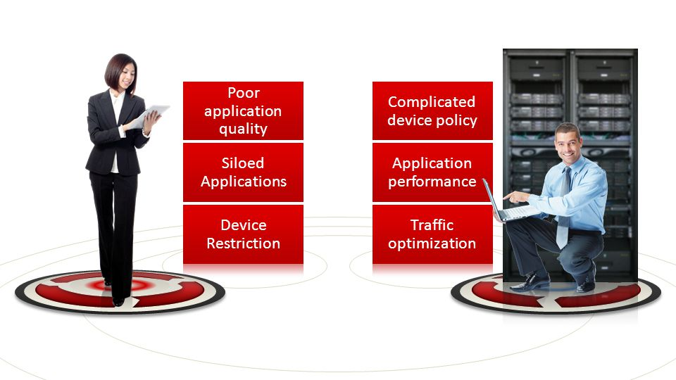 Poor application quality Siloed Applications Complicated device policy Application performance