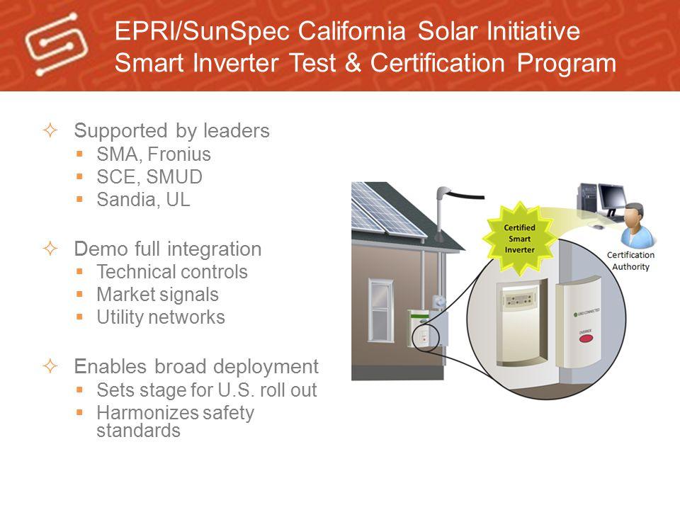 EPRI/SunSpec California Solar Initiative Smart Inverter Test & Certification Program  Supported by leaders  SMA, Fronius  SCE, SMUD  Sandia, UL 