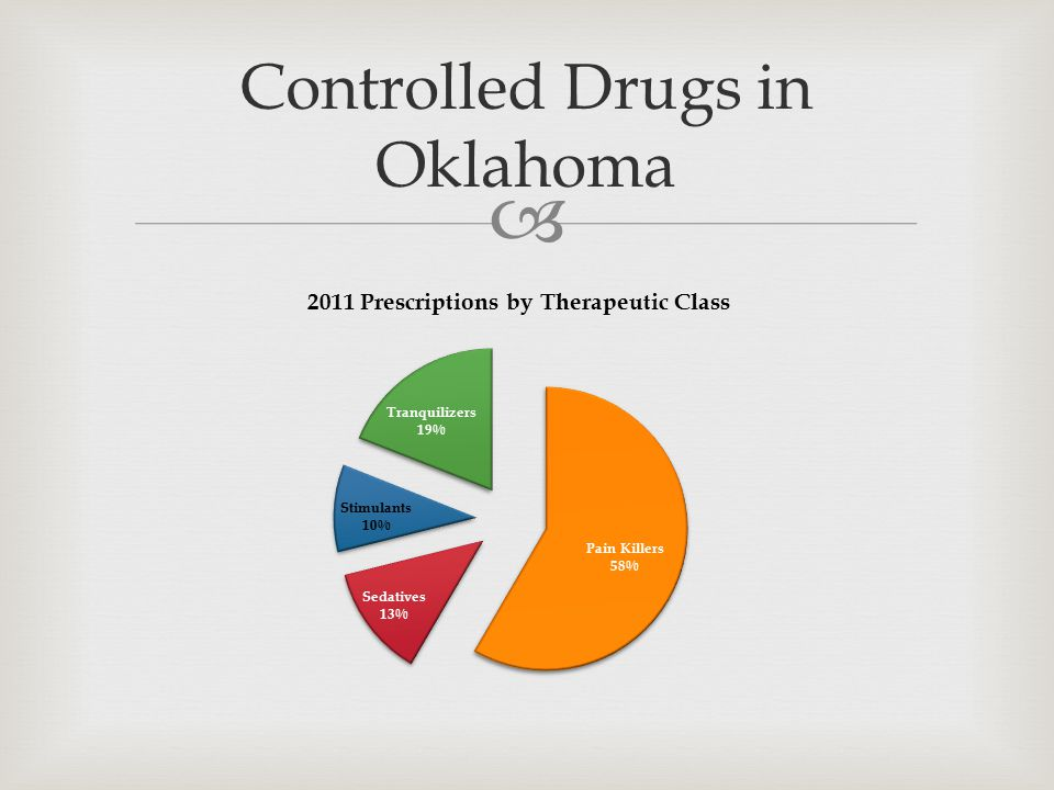  Controlled Drugs in Oklahoma