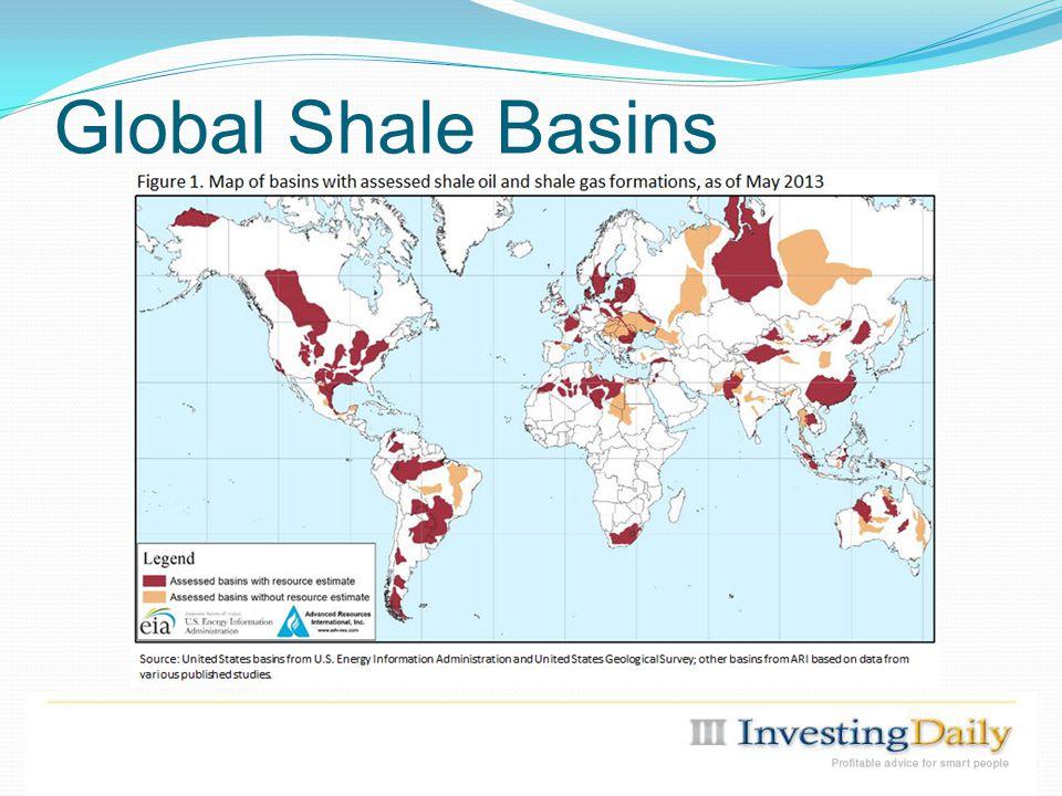 Global Shale Basins