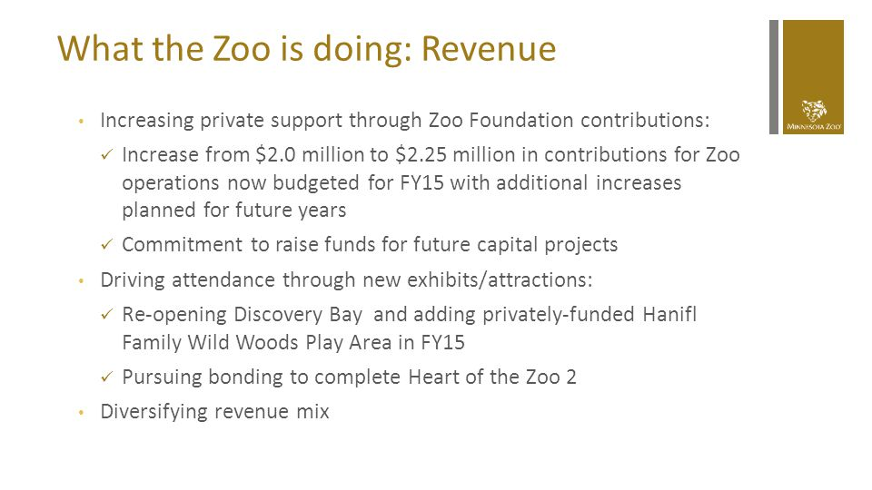 What the Zoo is doing: Revenue Increasing private support through Zoo Foundation contributions: Increase from $2.0 million to $2.25 million in contrib