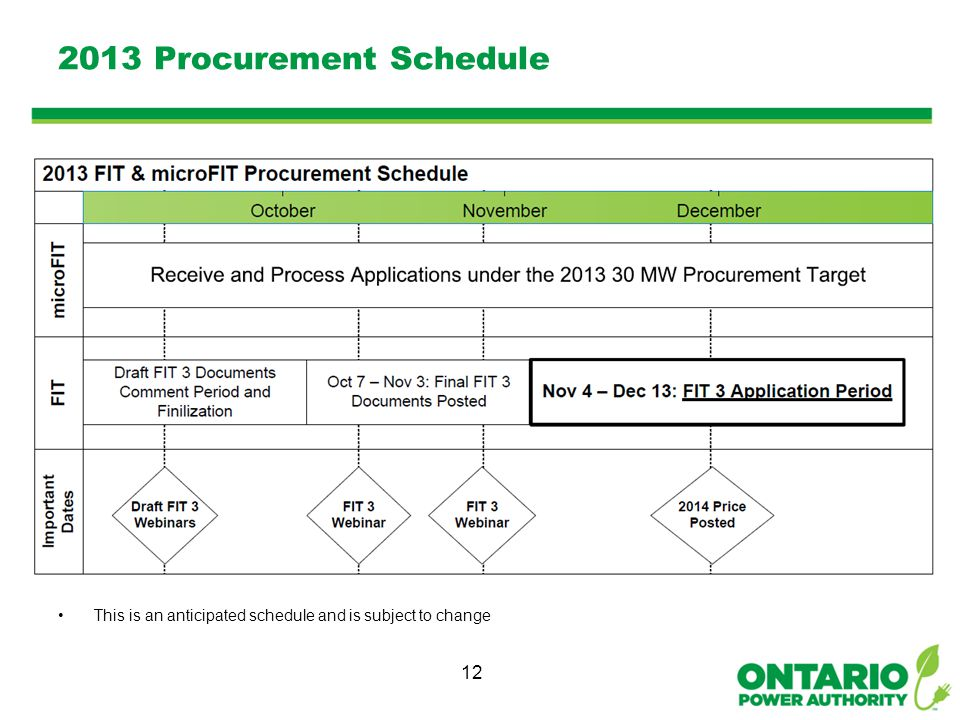 2013 Procurement Schedule This is an anticipated schedule and is subject to change 12