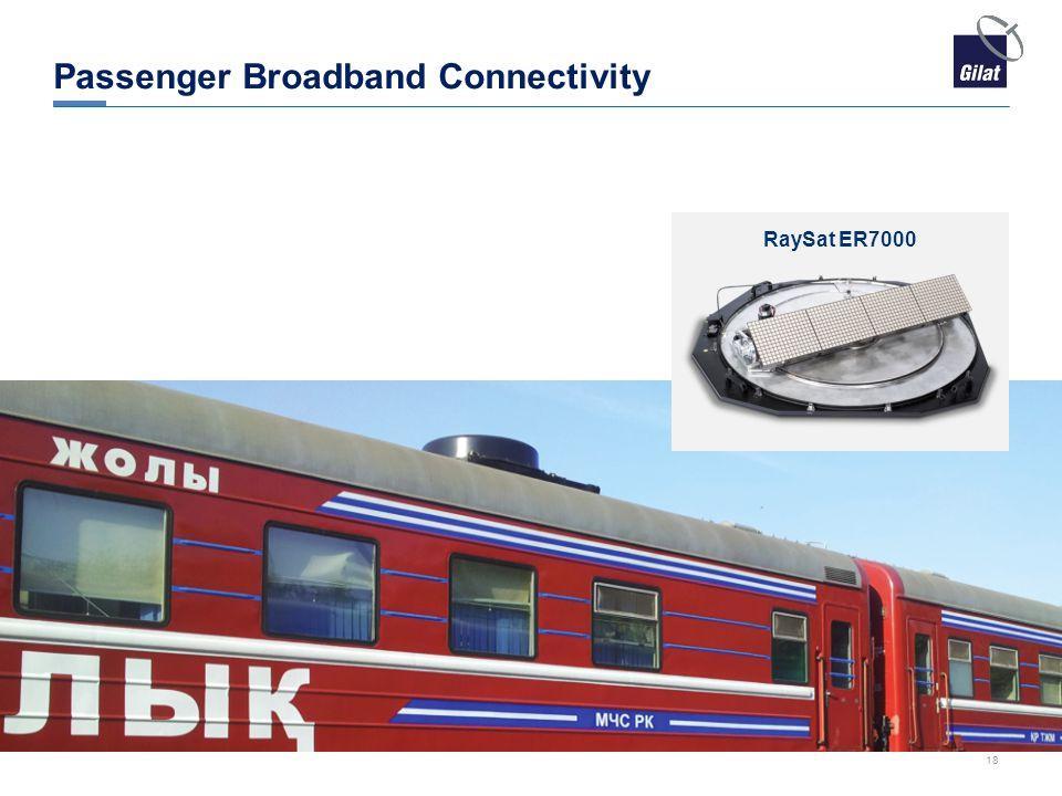 Passenger Broadband Connectivity RaySat ER7000 18