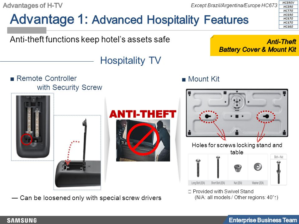 Holes for screws locking stand and table Anti-theft functions keep hotel's assets safe ■ Mount Kit ■ Remote Controller with Security Screw Hospitality