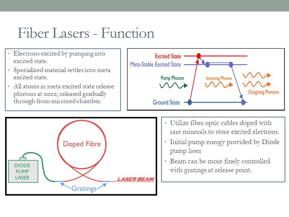 Value Proposition of Fiber Lasers Efficiency – dissipates heat over the entirety of the cable, reducing energy loss.