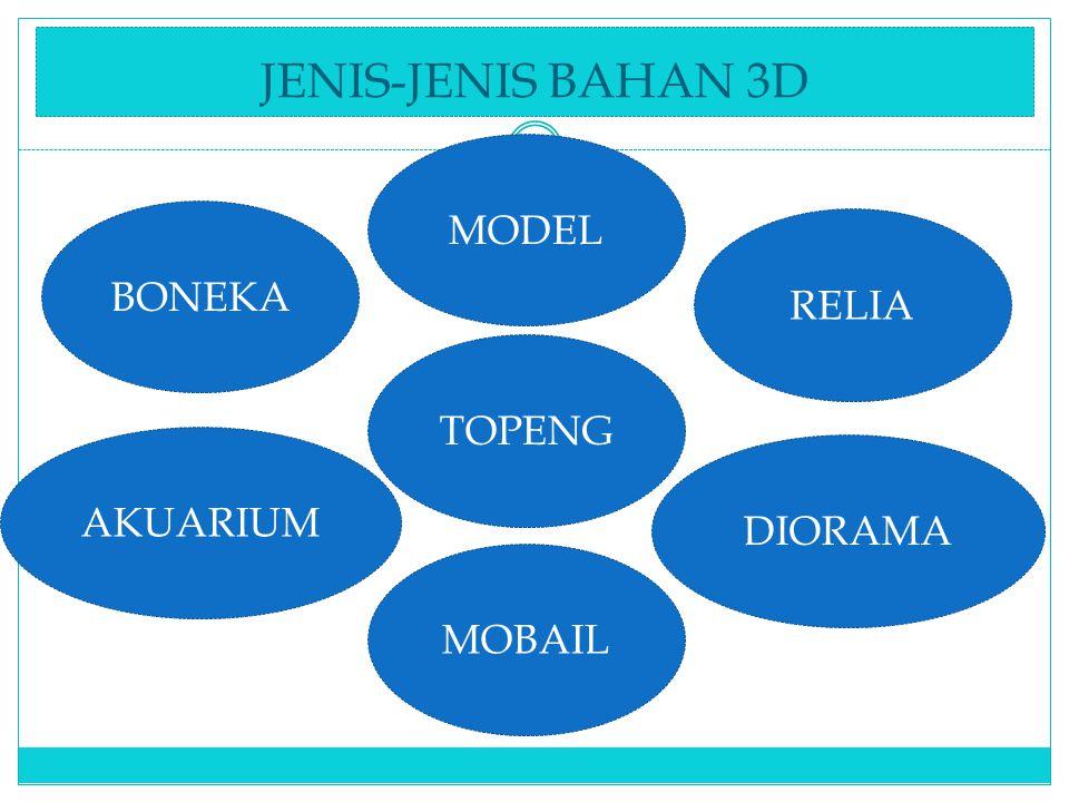 JENIS-JENIS BAHAN 3D BONEKA MOBAIL DIORAMA TOPENG AKUARIUM RELIA MODEL