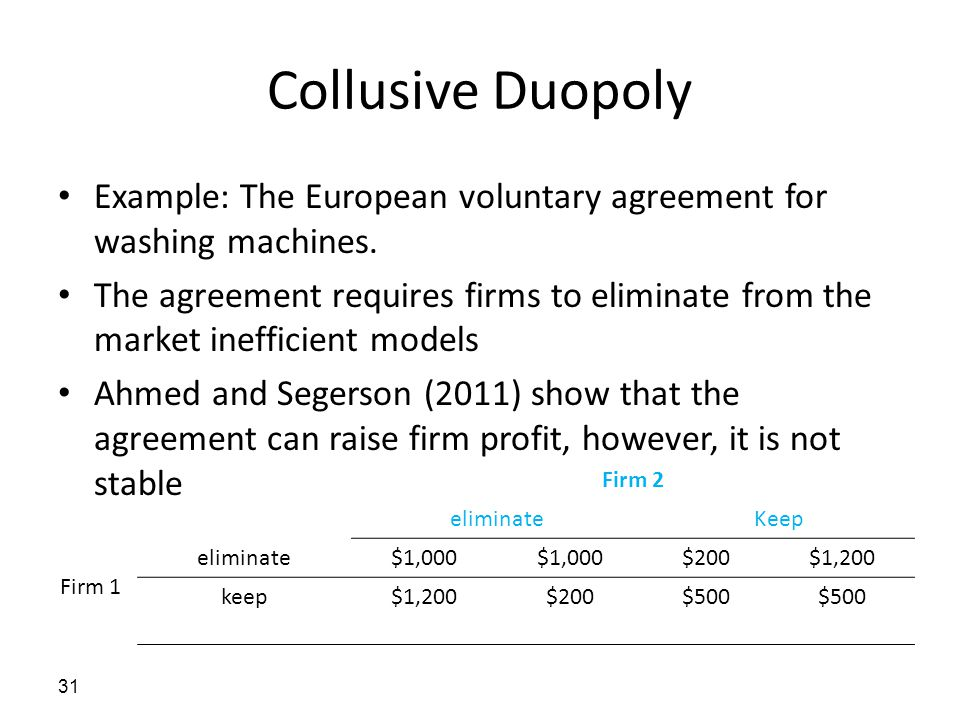 Collusive Duopoly Example: The European voluntary agreement for washing machines. The agreement requires firms to eliminate from the market inefficien