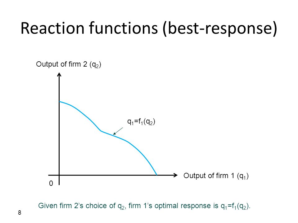 8 Given firm 2's choice of q 2, firm 1's optimal response is q 1 =f 1 (q 2 ). Output of firm 1 (q 1 ) 0 Output of firm 2 (q 2 ) q 1 =f 1 (q 2 ) Reacti
