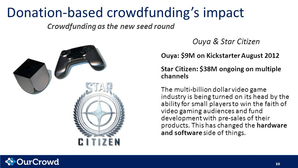 10 Crowdfunding as the new seed round Donation-based crowdfunding's impact Ouya & Star Citizen Ouya: $9M on Kickstarter August 2012 Star Citizen: $38M ongoing on multiple channels The multi-billion dollar video game industry is being turned on its head by the ability for small players to win the faith of video gaming audiences and fund development with pre-sales of their products.