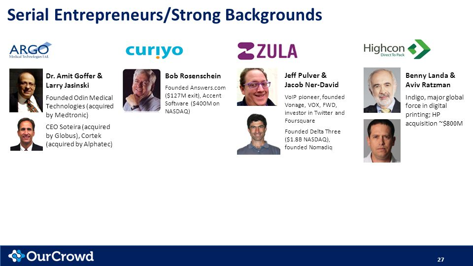27 Serial Entrepreneurs/Strong Backgrounds Bob Rosenschein Founded Answers.com ($127M exit), Accent Software ($400M on NASDAQ) Dr.