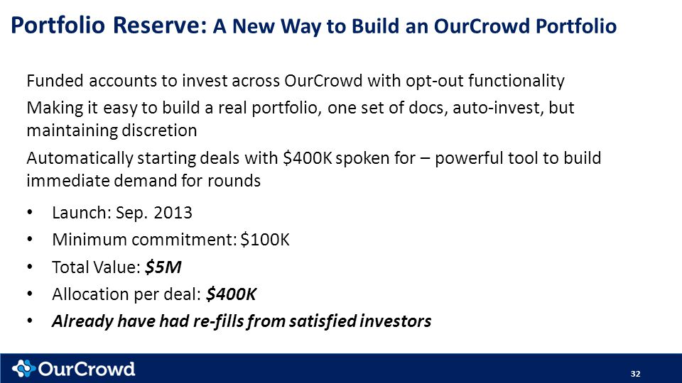 32 Portfolio Reserve: A New Way to Build an OurCrowd Portfolio Funded accounts to invest across OurCrowd with opt-out functionality Making it easy to build a real portfolio, one set of docs, auto-invest, but maintaining discretion Automatically starting deals with $400K spoken for – powerful tool to build immediate demand for rounds Launch: Sep.