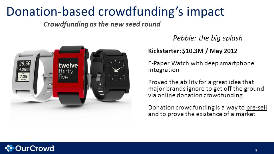 9 Crowdfunding as the new seed round Donation-based crowdfunding's impact Pebble: the big splash Kickstarter: $10.3M / May 2012 E-Paper Watch with deep smartphone integration Proved the ability for a great idea that major brands ignore to get off the ground via online donation crowdfunding Donation crowdfunding is a way to pre-sell and to prove the existence of a market