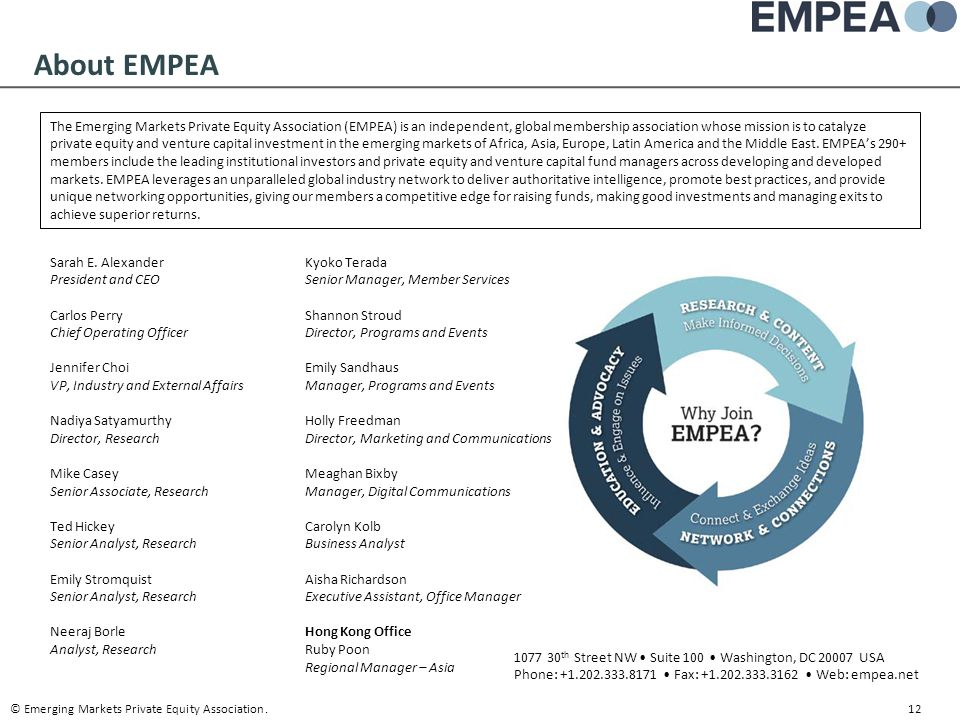 About EMPEA Sarah E. Alexander President and CEO Carlos Perry Chief Operating Officer Jennifer Choi VP, Industry and External Affairs Nadiya Satyamurt