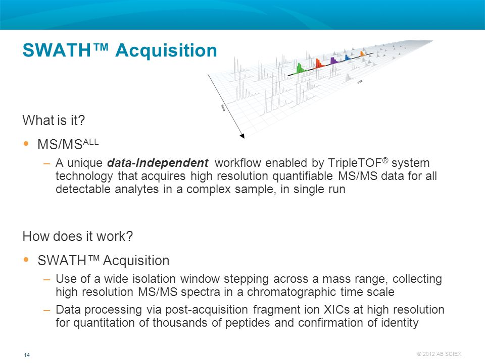14 © 2012 AB SCIEX SWATH™ Acquisition What is it?  MS/MS ALL –A unique data-independent workflow enabled by TripleTOF ® system technology that acquir