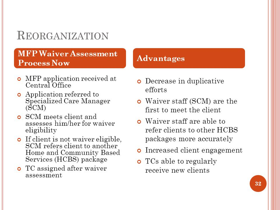 R EORGANIZATION MFP application received at Central Office Application referred to Specialized Care Manager (SCM) SCM meets client and assesses him/he