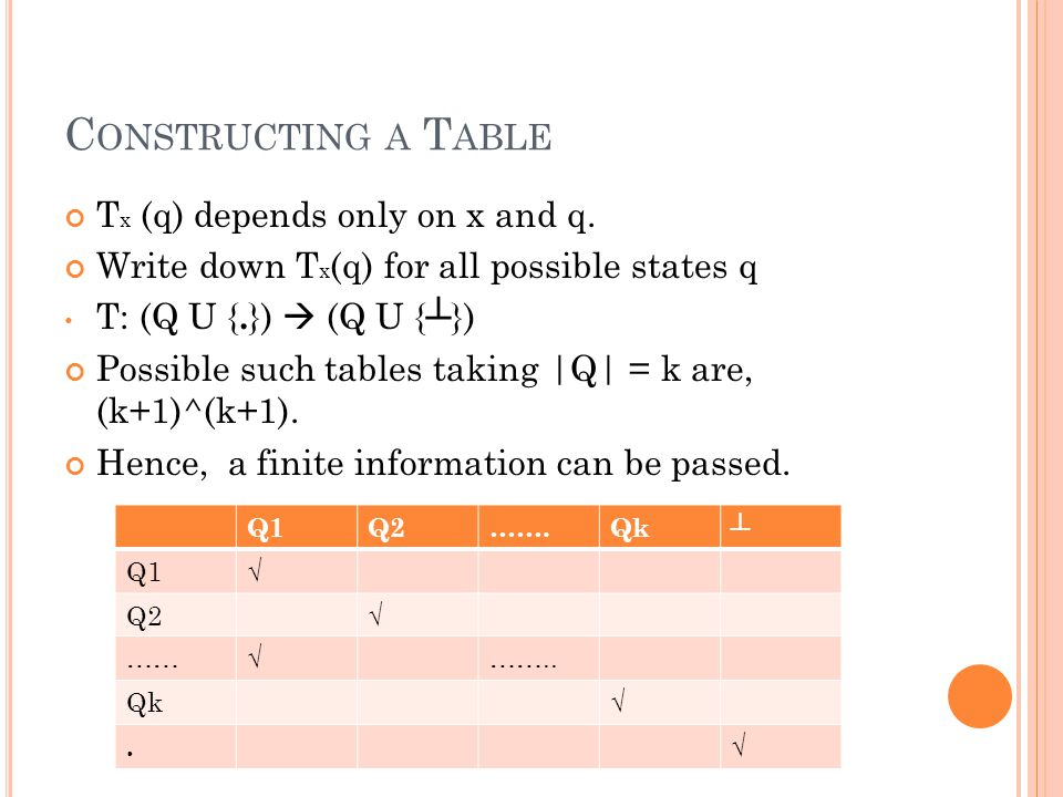 C ONSTRUCTING A T ABLE T x (q) depends only on x and q.