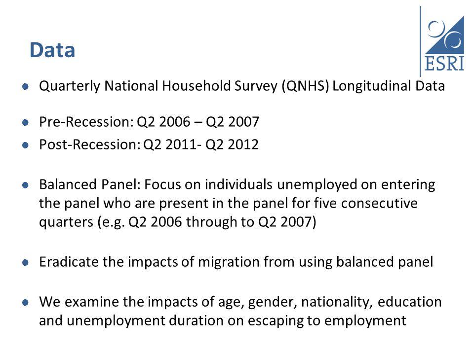 Long-term Unemployment has risen steadily during crisis.