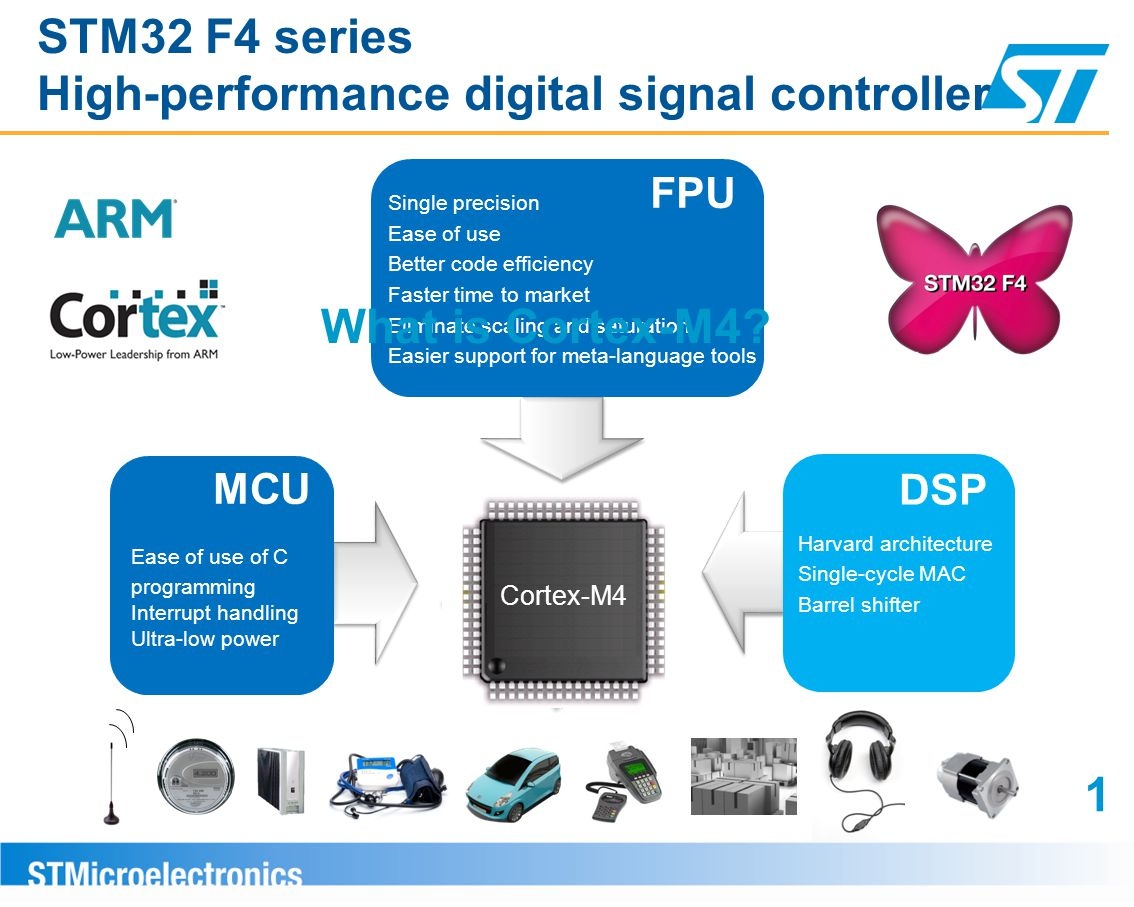 STM32 F4 series High-performance digital signal controller Single precision Ease of use Better code efficiency Faster time to market Eliminate scaling