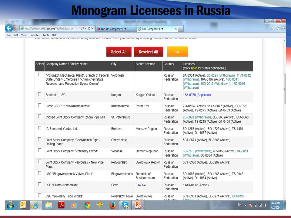 Monogram Licensees in Russia