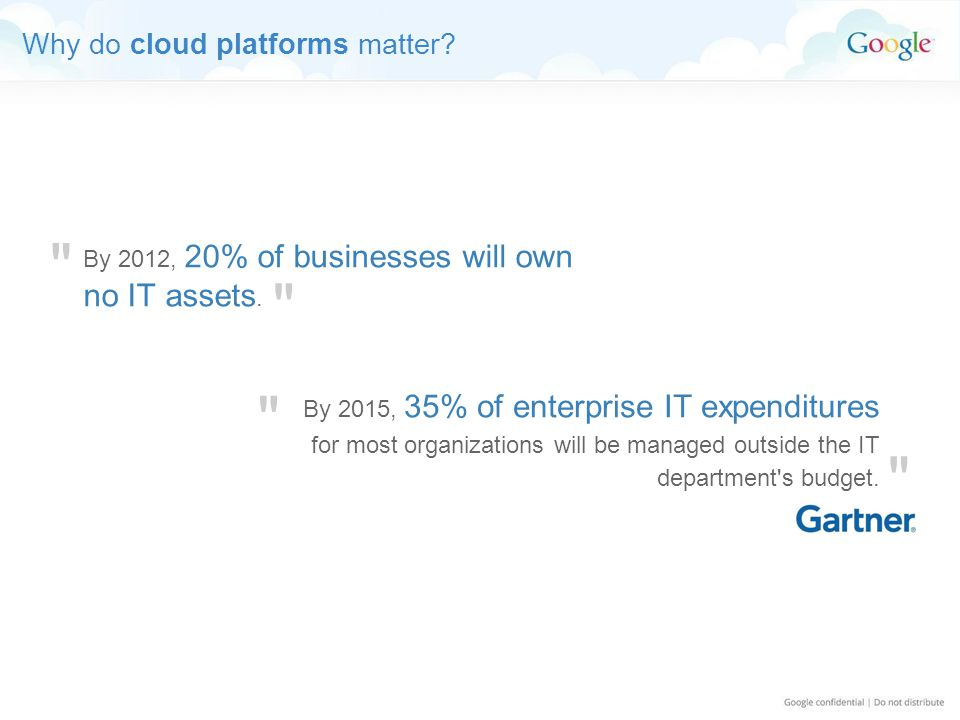 By 2015, 35% of enterprise IT expenditures for most organizations will be managed outside the IT department s budget.
