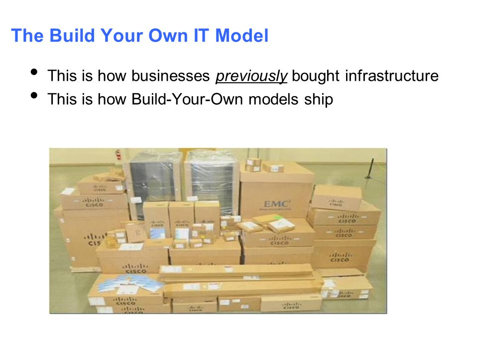This is how businesses previously bought infrastructure This is how Build-Your-Own models ship The Build Your Own IT Model