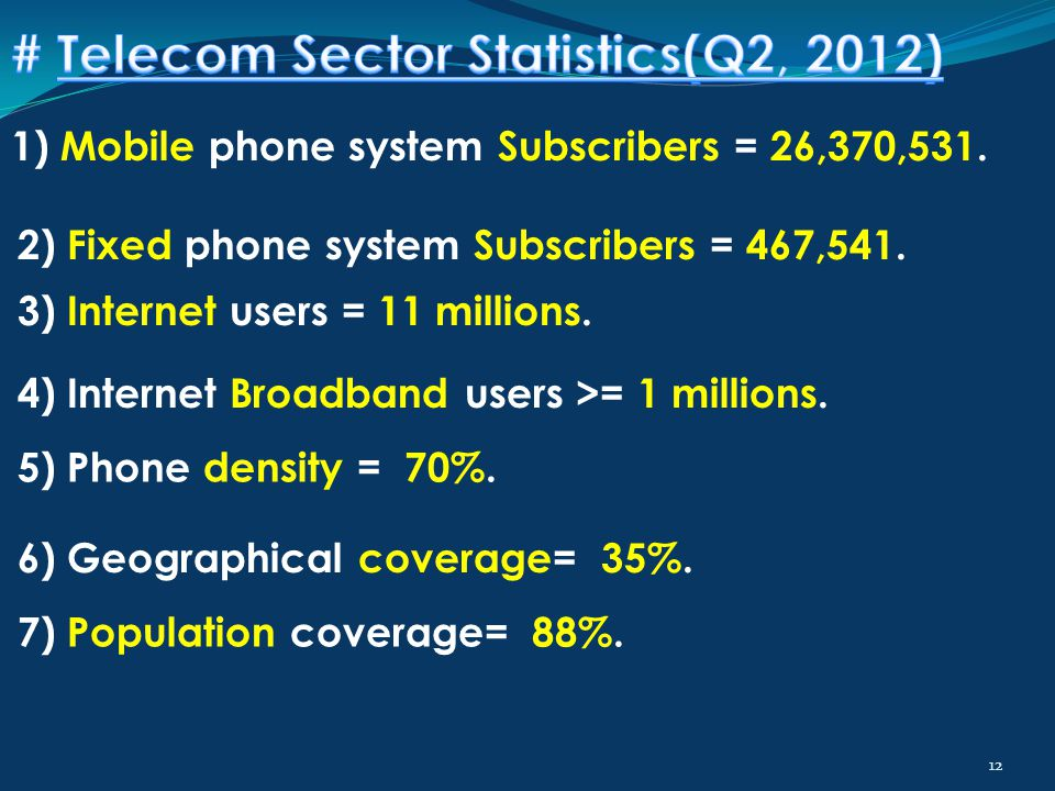 12 2) Fixed phone system Subscribers = 467,541. 1) Mobile phone system Subscribers = 26,370,531. 6) Geographical coverage= 35%. 5) Phone density = 70%