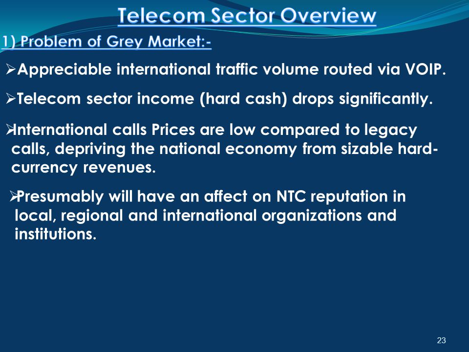 23  Appreciable international traffic volume routed via VOIP.  Telecom sector income (hard cash) drops significantly.  International calls Prices a