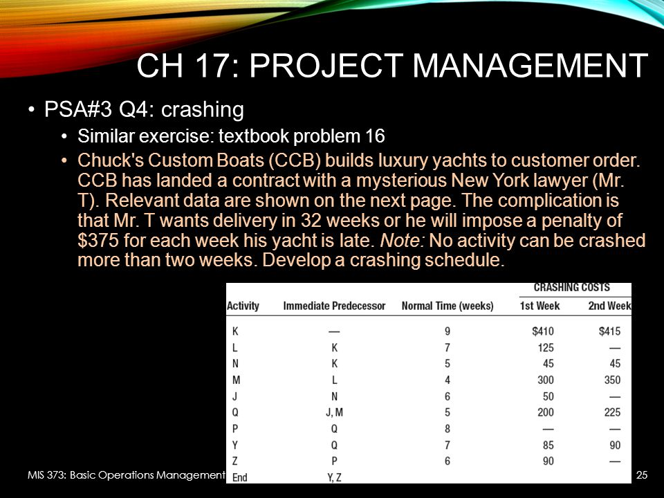 CH 17: PROJECT MANAGEMENT PSA#3 Q4: crashing Similar exercise: textbook problem 16 Chuck's Custom Boats (CCB) builds luxury yachts to customer order.