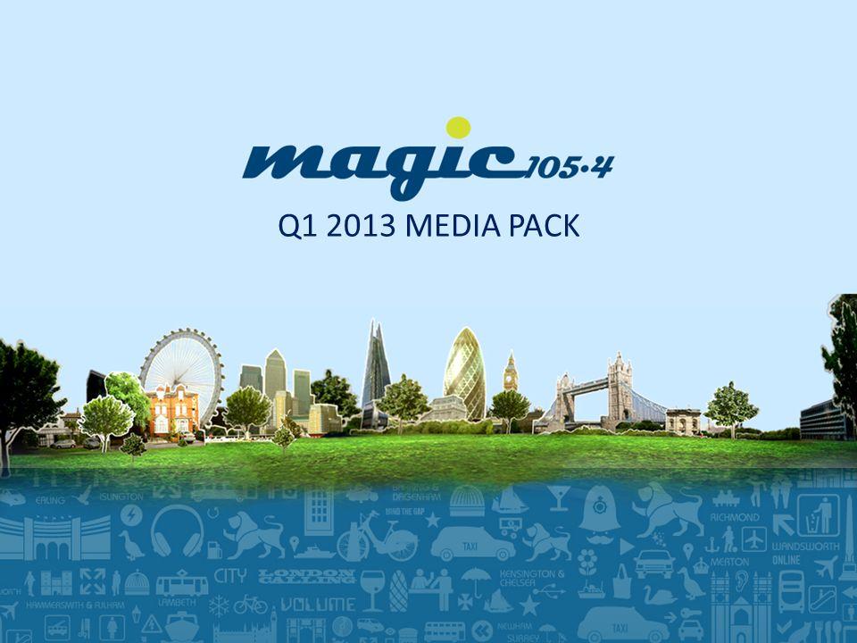 Q1 2013 MEDIA PACK
