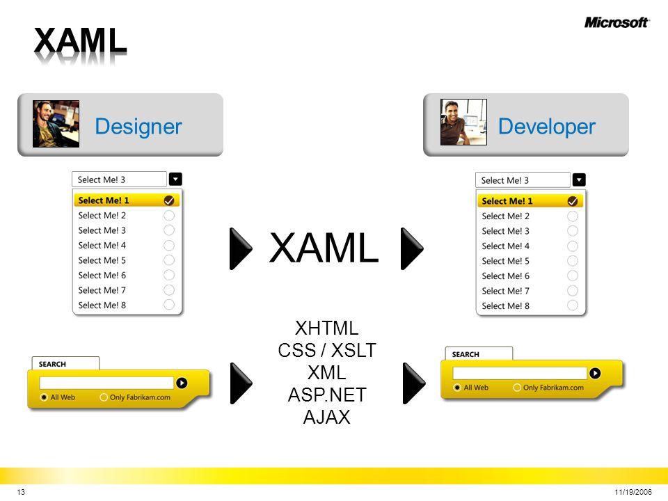 C++ C# VB.NET Papier JPG / TIFF PSD PPT MOV / WMV XAML Neštandardný kód XHTML CSS / XSLT XML ASP.NET AJAX DesignerDeveloper 11/19/200613