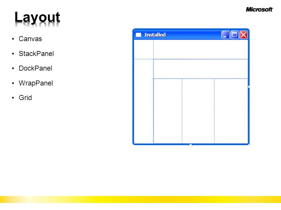 Canvas StackPanel DockPanel WrapPanel Grid