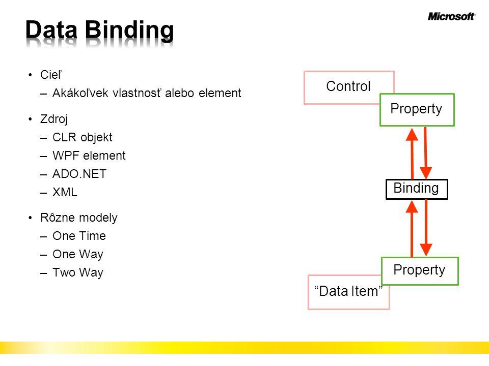 Cieľ –Akákoľvek vlastnosť alebo element Zdroj –CLR objekt –WPF element –ADO.NET –XML Rôzne modely –One Time –One Way –Two Way Control Data Item Property Binding Property