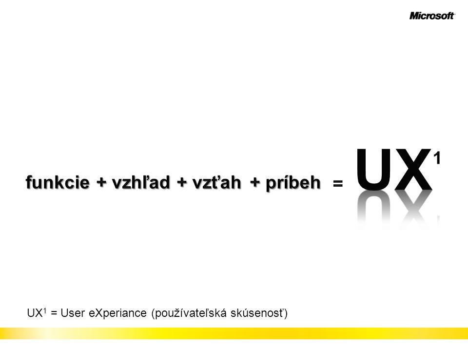 UX 1 = User eXperiance (používateľská skúsenosť)