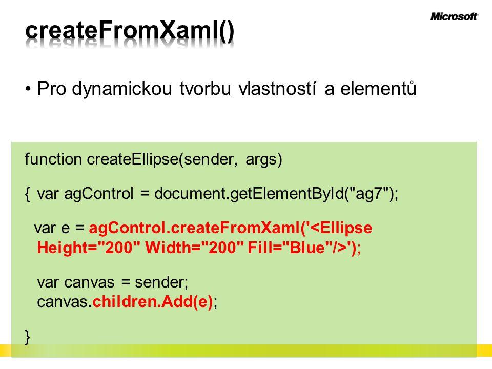 Pro dynamickou tvorbu vlastností a elementů function createEllipse(sender, args) { var agControl = document.getElementById( ag7 ); var e = agControl.createFromXaml( ); var canvas = sender; canvas.children.Add(e); }