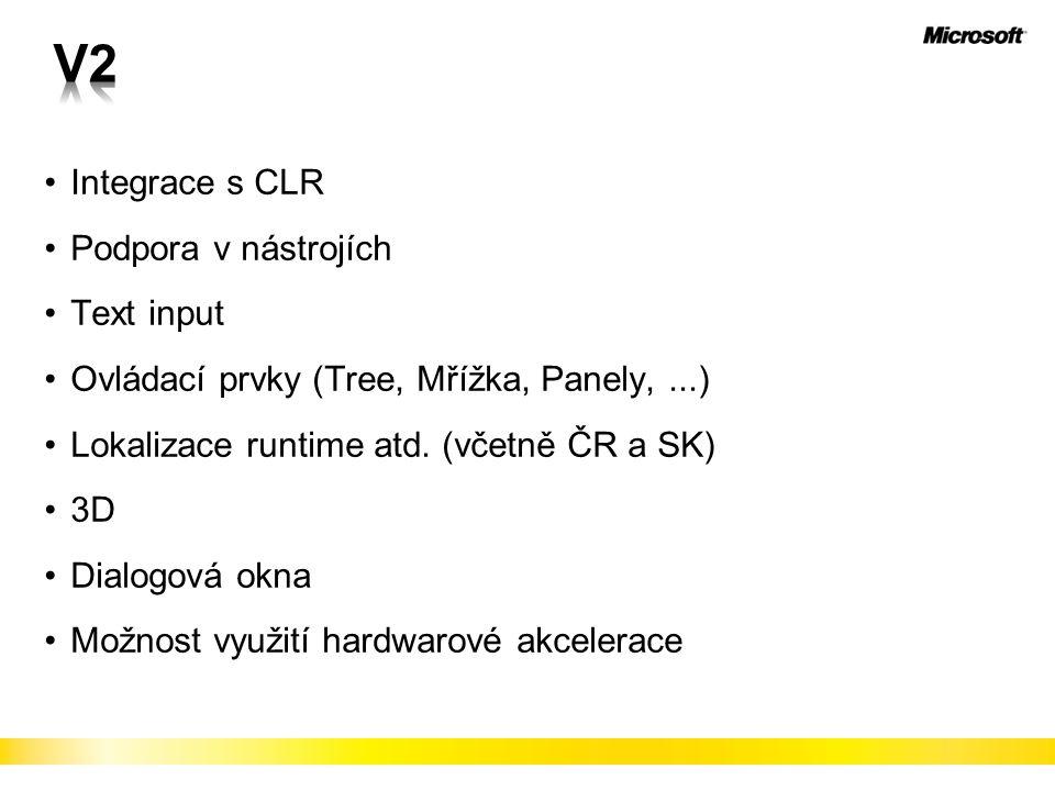 Integrace s CLR Podpora v nástrojích Text input Ovládací prvky (Tree, Mřížka, Panely,...) Lokalizace runtime atd.