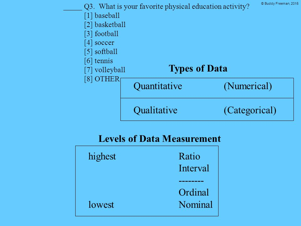© Buddy Freeman, 2015 highest Ratio Interval -------- Ordinal lowestNominal Levels of Data Measurement Types of Data Quantitative (Numerical) Qualitative (Categorical) _____ Q3.