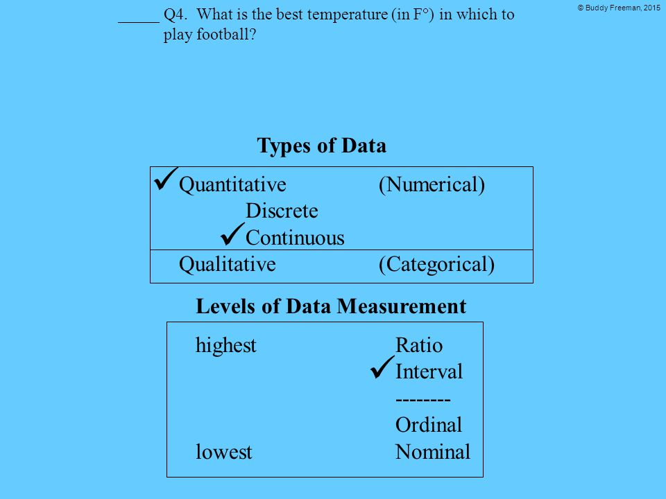 © Buddy Freeman, 2015 highest Ratio Interval -------- Ordinal lowestNominal Levels of Data Measurement Types of Data Quantitative (Numerical) Discrete Continuous Qualitative (Categorical) _____ Q4.