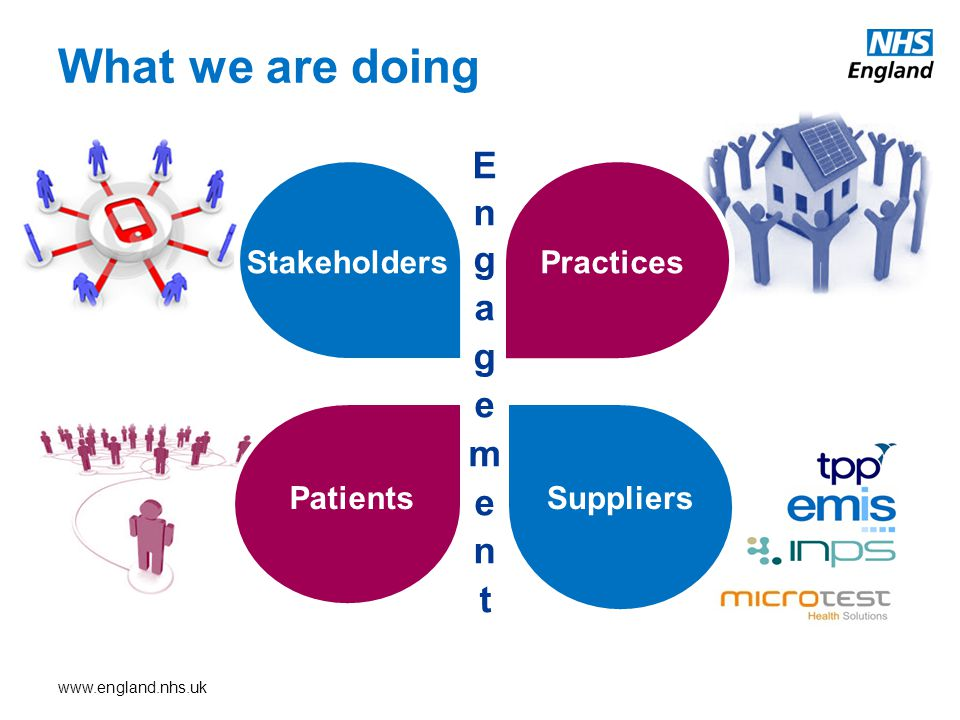 What we are doing StakeholdersPractices PatientsSuppliers