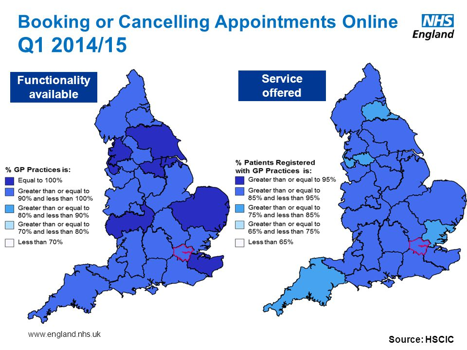 Booking or Cancelling Appointments Online Q1 2014/15 Source: HSCIC Functionality available Service offered