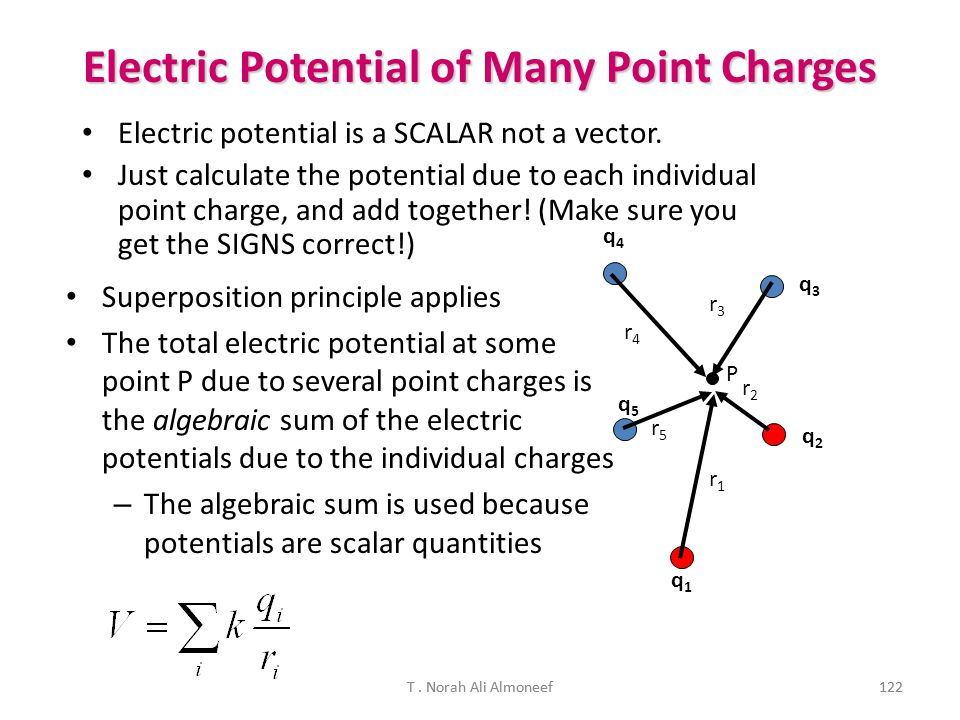 T. Norah Ali Almoneef121 The Potential of a Point Charge The potential difference between two points A and B from a point charge can be re-written as
