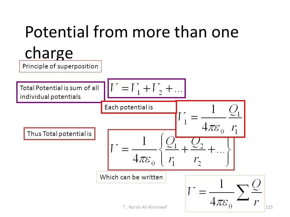 T. Norah Ali Almoneef122T. Norah Ali Almoneef122 Superposition principle applies The total electric potential at some point P due to several point cha